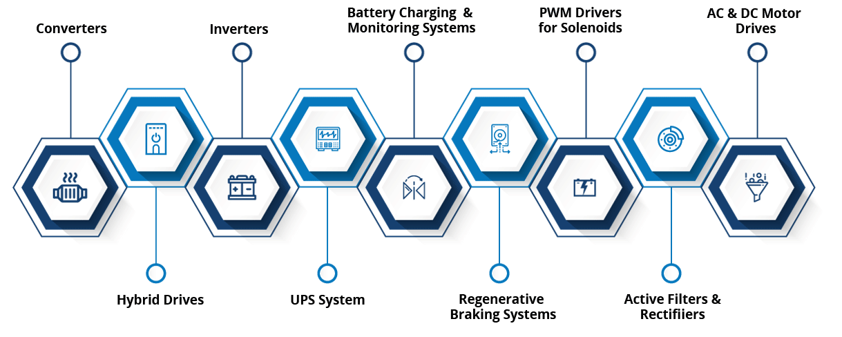 Power Electronics Engineering & Design | Drive Design