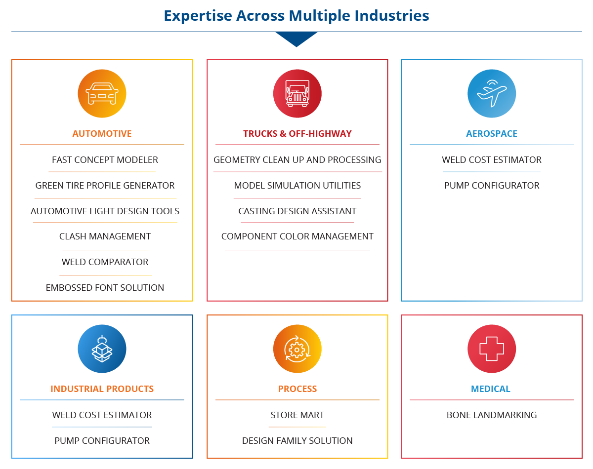 Expertise-Across-Multiple-Industries_infographic.png