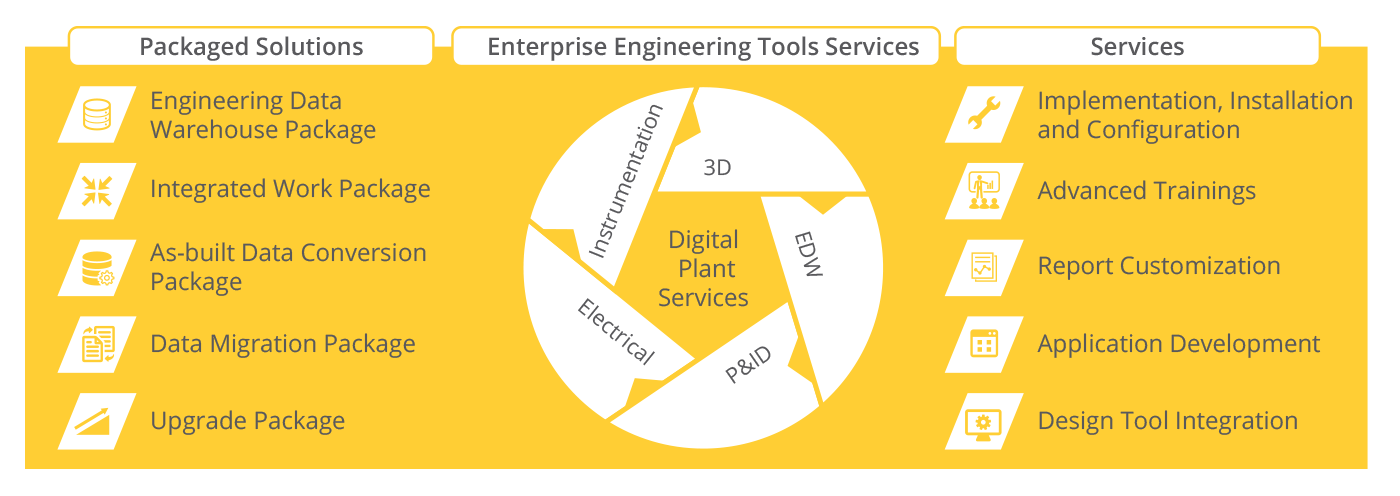 Engineering-Tools-and-Data-Warehousing-Services-(ETDWS)-(Engineering-Tools-Integration-Services-and-Solutions).png