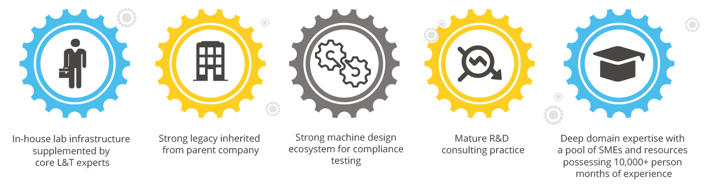 Power-and-Machine-tools-(KEY-DIFFERENTIATORS).png