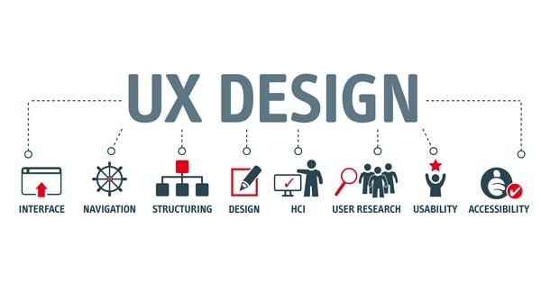 User Experience Design – No More a Differentiator, But a Necessity